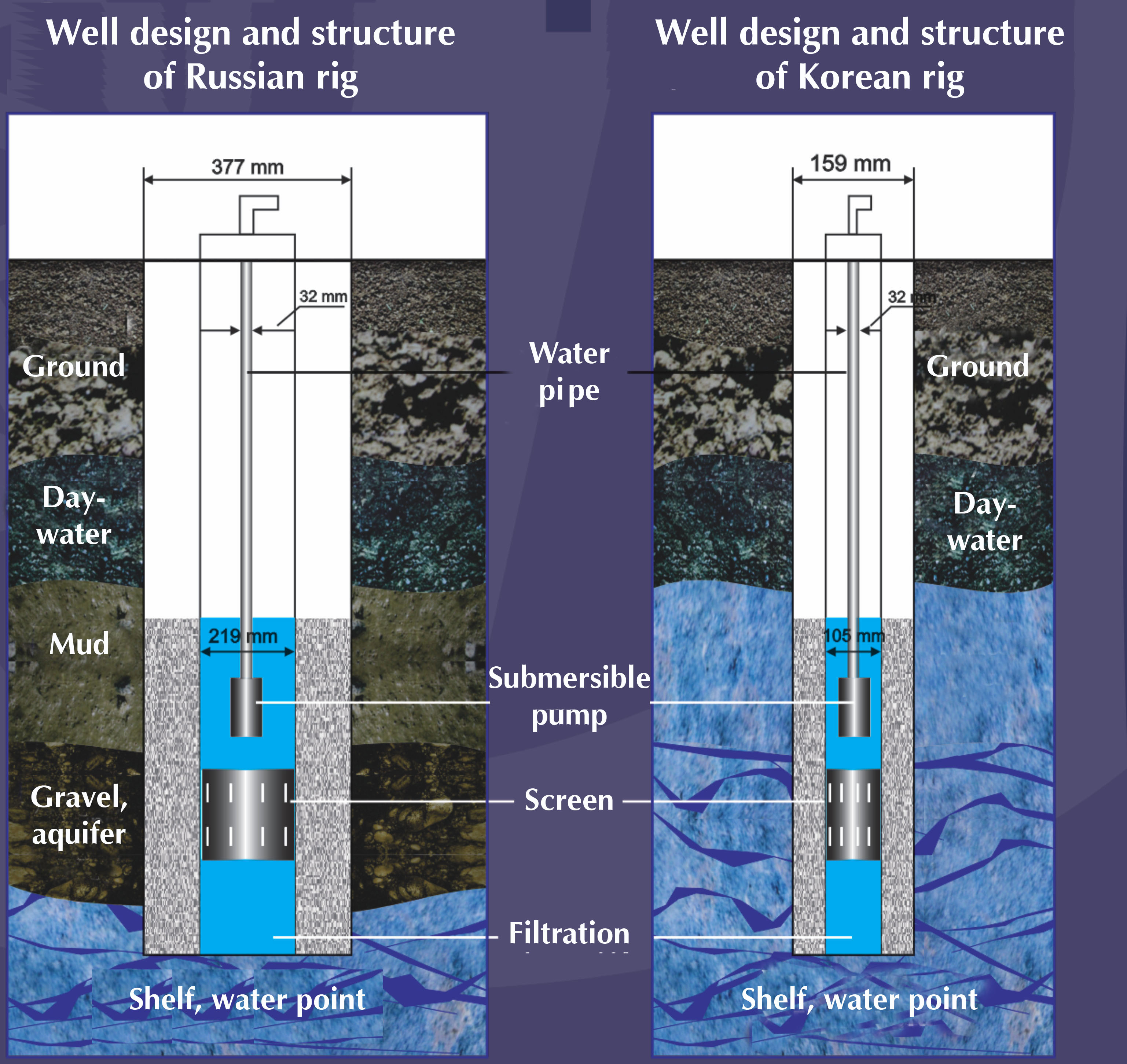 deep water drilling technology With a vast line of products for both deep water the maine technology institute announced that deepwater deepwater buoyancy has acquired the rights and.